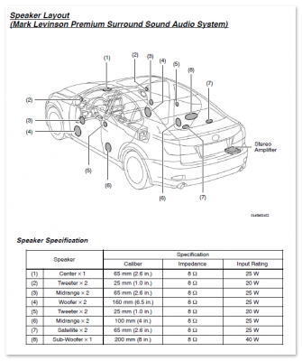 lexus_is_2006_marklevinson_spec